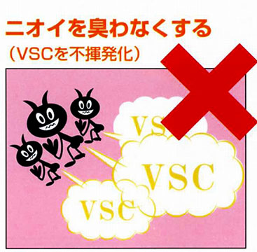 ニオイを臭わなくする(VSCを不揮発化)